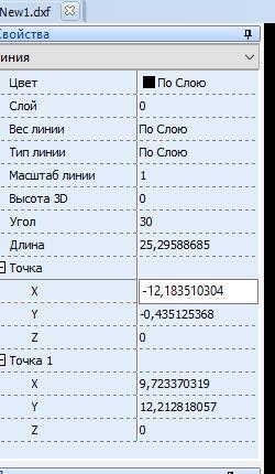 координаты точки